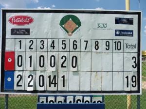 Final Score was 19 - 4